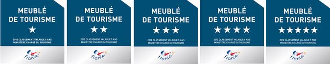 Panonceaux meublés de tourisme